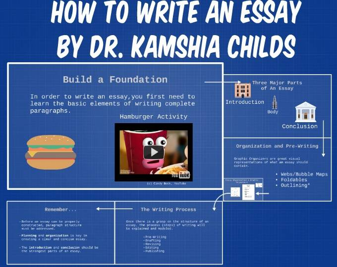 parts of an essay in order Professional custom writing service offers custom essays, term papers, research papers, thesis papers, reports, reviews, speeches and dissertations of superior quality written from scratch by highly qualified academic writers.